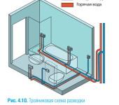 Тройниковая разводка труб в ванной