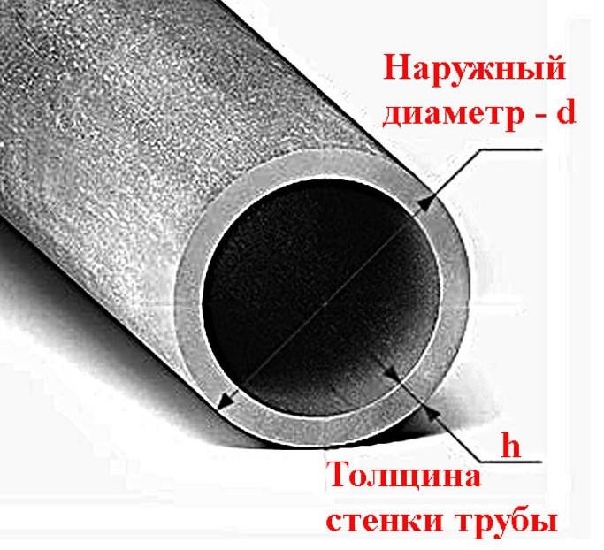 Диаметр и толщина стальной трубы