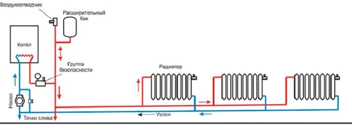 Вариант схемы разводки системы отопления
