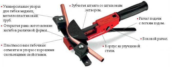 Станок Вольнова6 основные элементы
