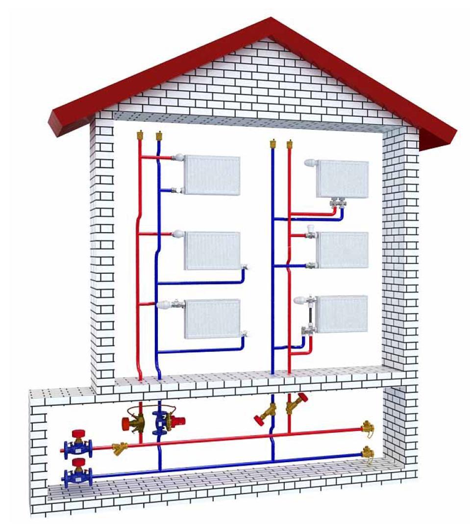 Классическая разводка системы отопления в квартирах